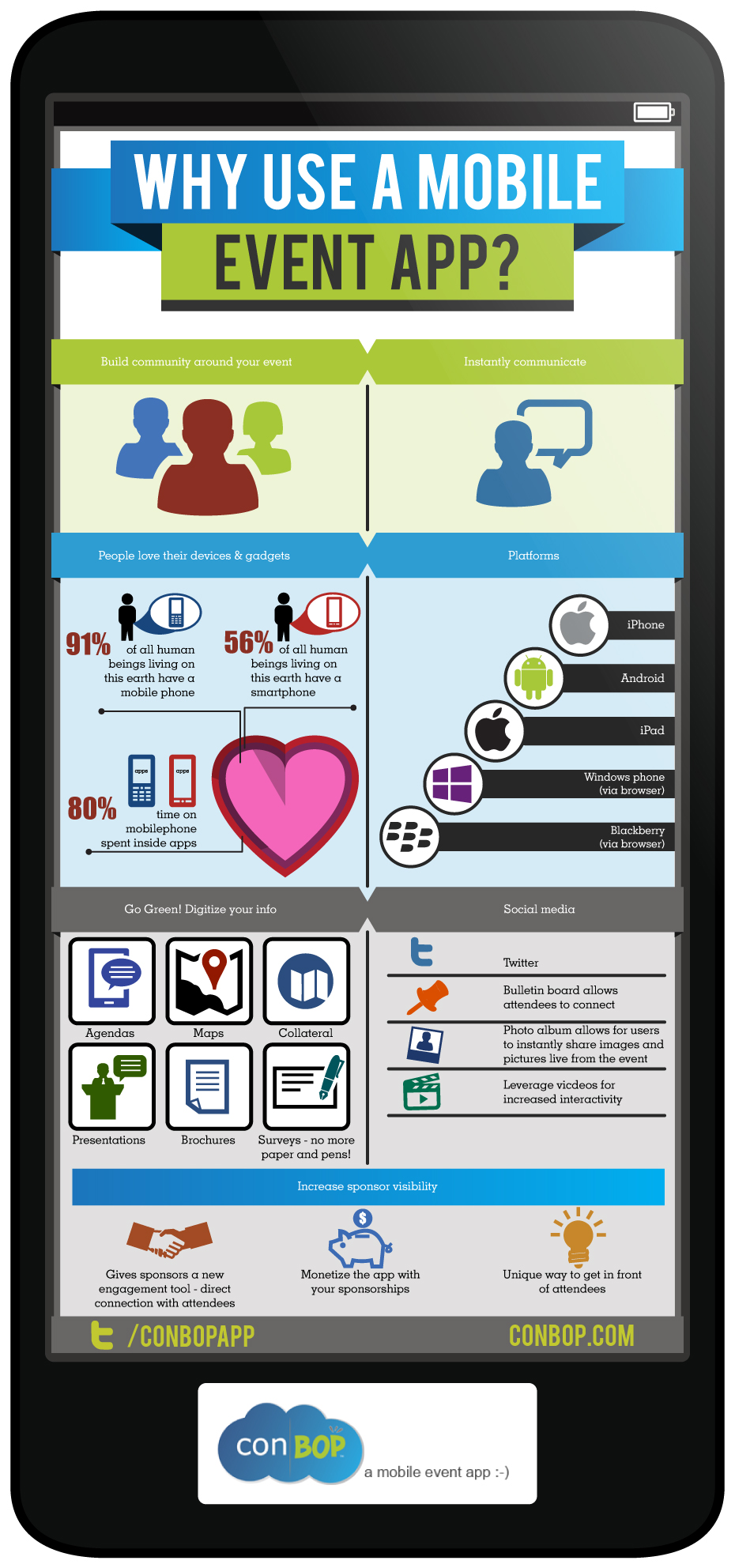 Why use a mobile event app? This infographic helps you break it down.